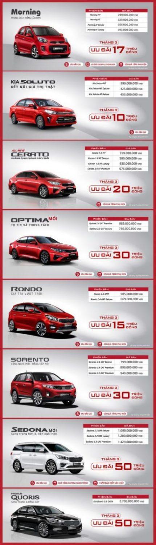 Bảng giá xe Kia tháng 3
